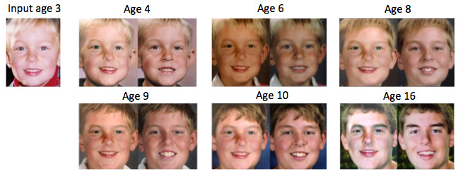 example of age progression software