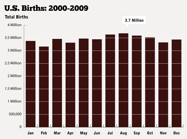 birthstotal