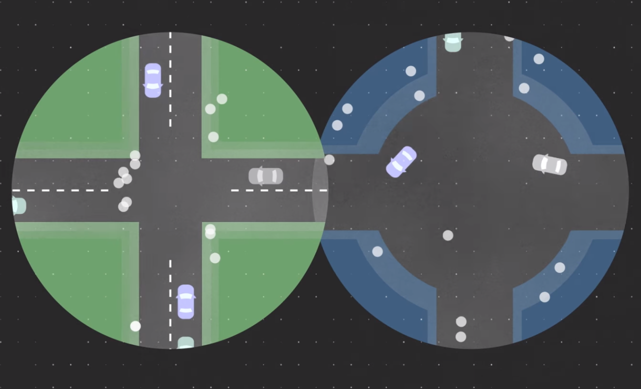 how to navigate an intersection